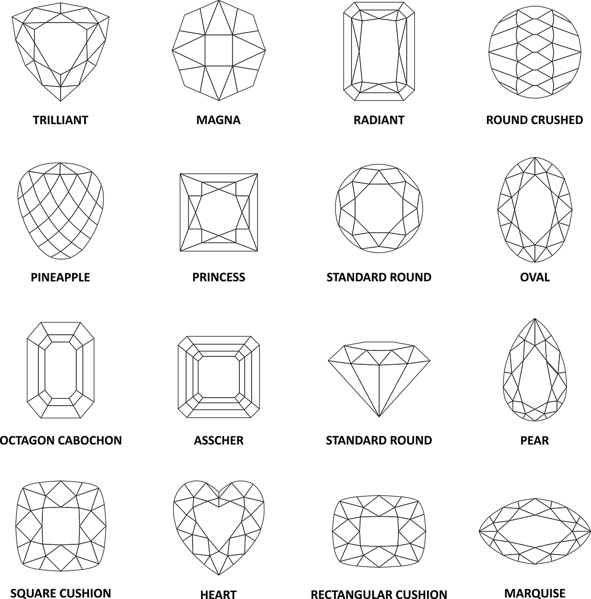 A Guide to Gem Cutting Styles Through the Years – Gemport